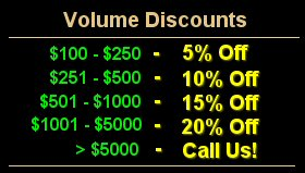 Volume Pricing Information